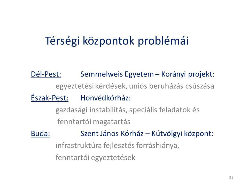 Térségi központok problémái