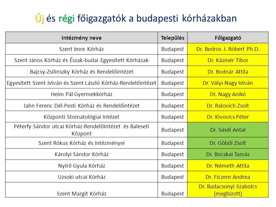 Új és régi főigazgatók a budapesti kórházakban