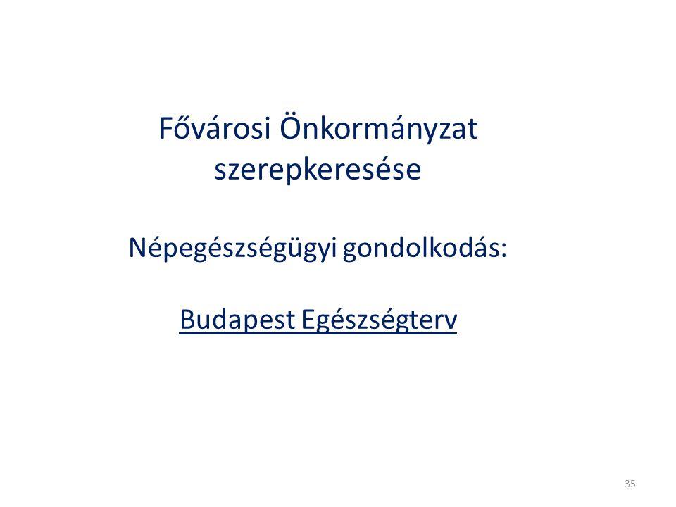 Fővárosi Önkormányzat szerepkeresése Népegészségügyi gondolkodás: Budapest Egészségterv