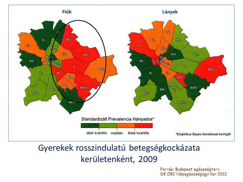 Gyerekek rosszindulatú betegségkockázata kerületenként, 2009