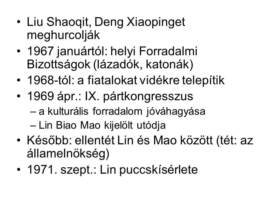 Liu Shaoqit, Deng Xiaopinget meghurcolják