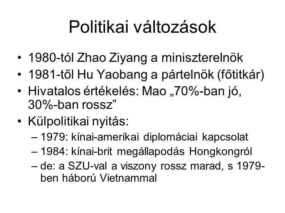 Politikai változások 1980-tól Zhao Ziyang a miniszterelnök