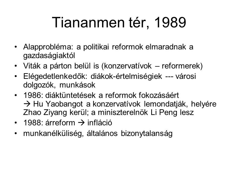 Tiananmen tér, 1989 Alapprobléma: a politikai reformok elmaradnak a gazdaságiaktól. Viták a párton belül is (konzervatívok – reformerek)