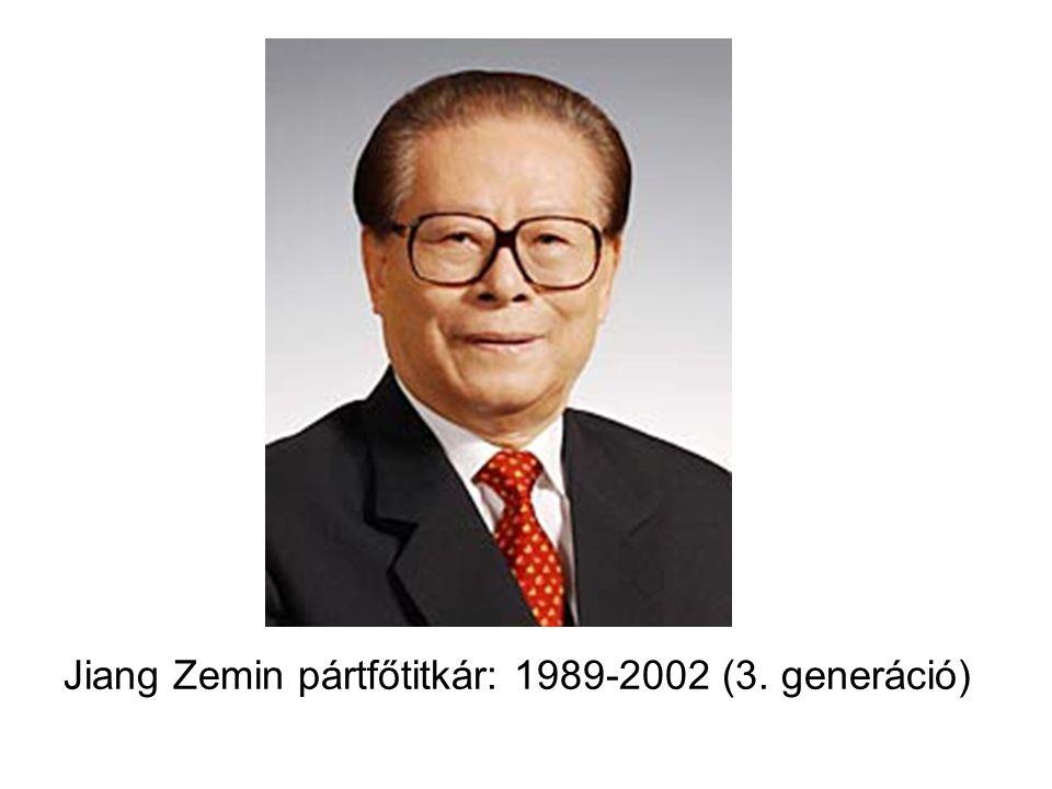 Jiang Zemin pártfőtitkár: 1989-2002 (3. generáció)