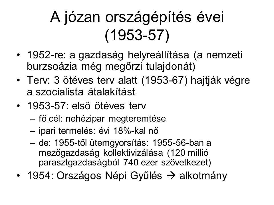 A józan országépítés évei (1953-57)