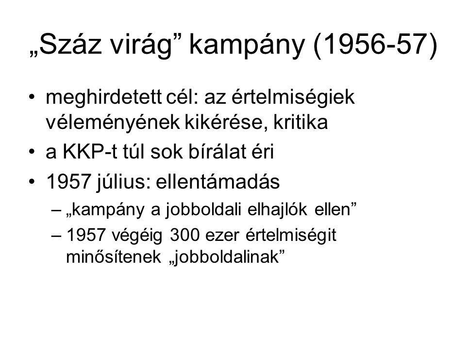 """""""Száz virág kampány (1956-57)"""
