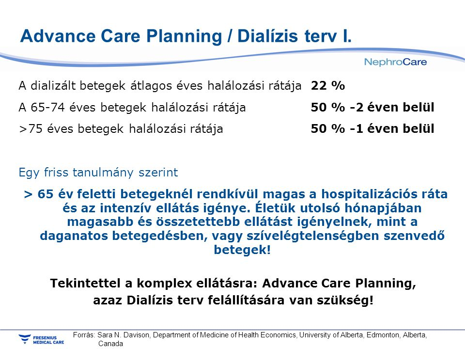 Advance Care Planning / Dialízis terv I.