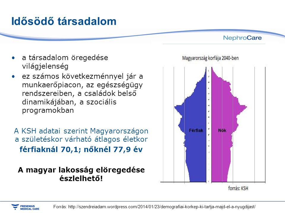 A magyar lakosság elöregedése észlelhető!