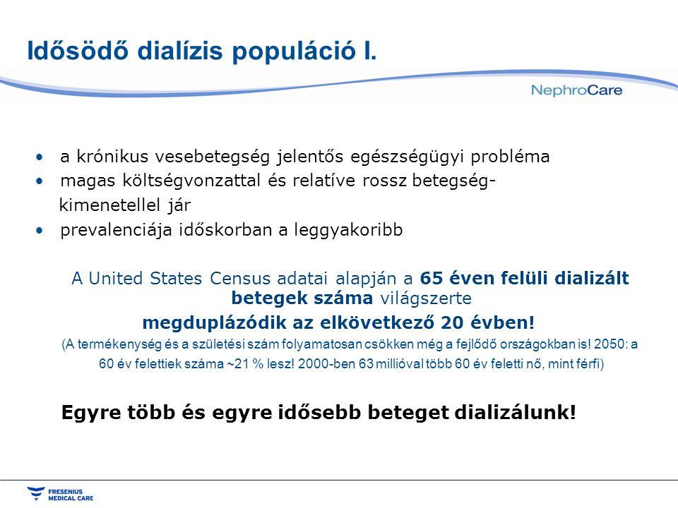 Idősödő dialízis populáció I.
