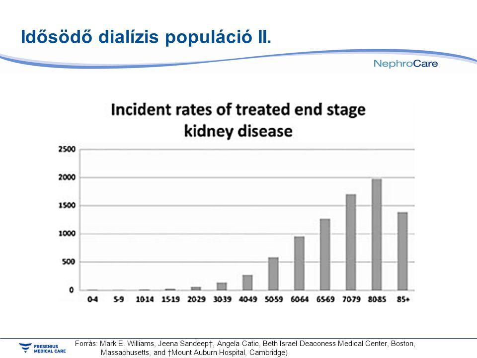 Idősödő dialízis populáció II.