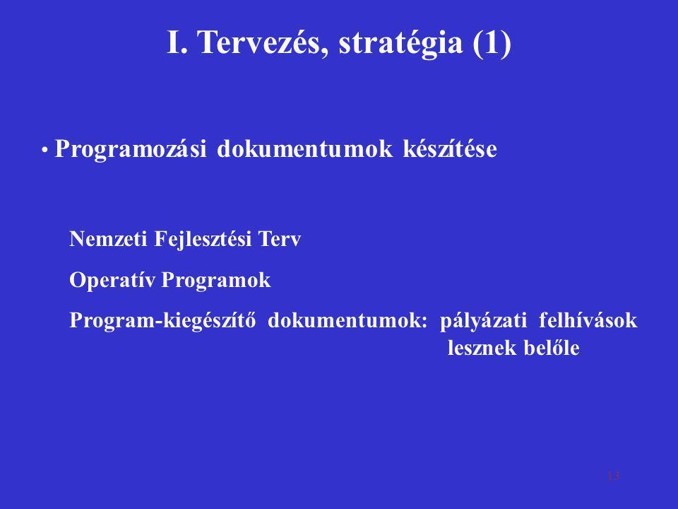 I. Tervezés, stratégia (1)