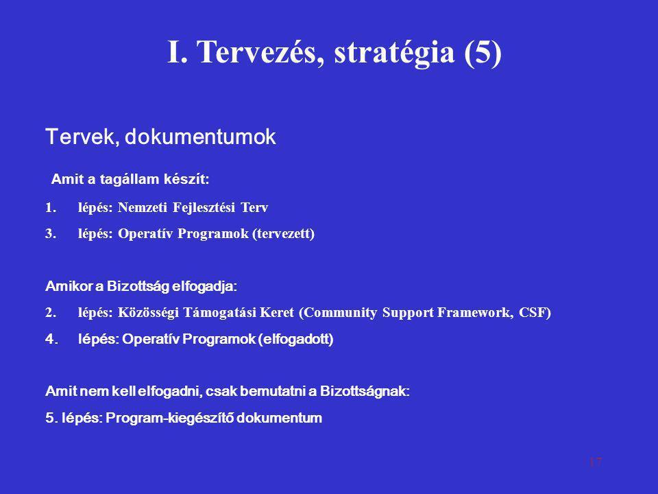 I. Tervezés, stratégia (5)