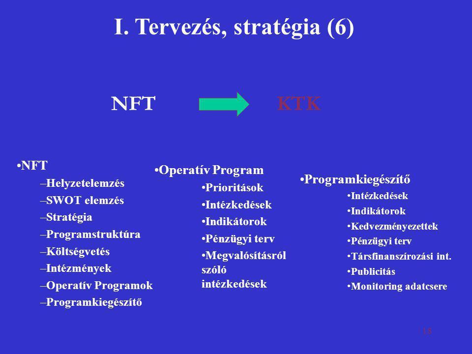 I. Tervezés, stratégia (6)