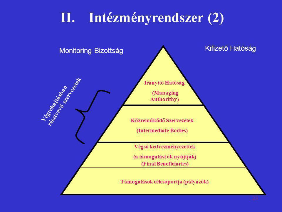 II. Intézményrendszer (2)
