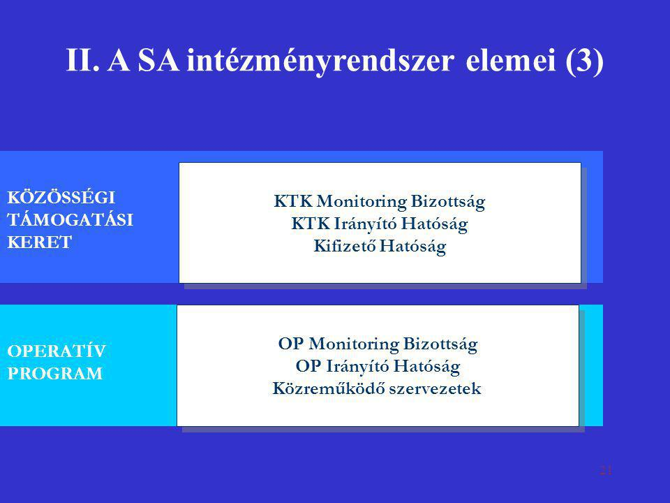 II. A SA intézményrendszer elemei (3)