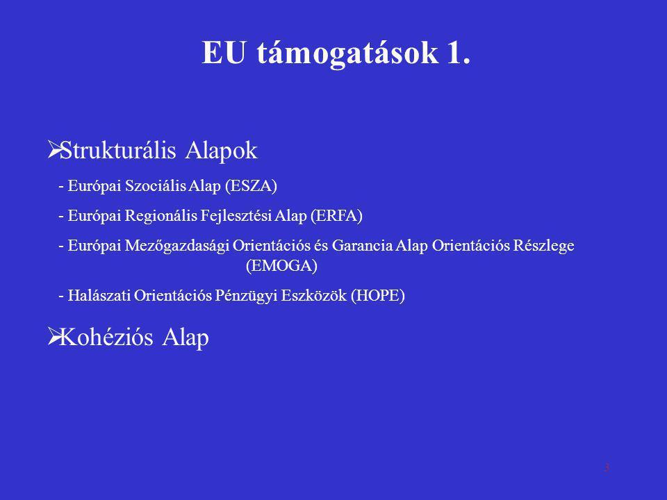 EU támogatások 1. Strukturális Alapok Kohéziós Alap