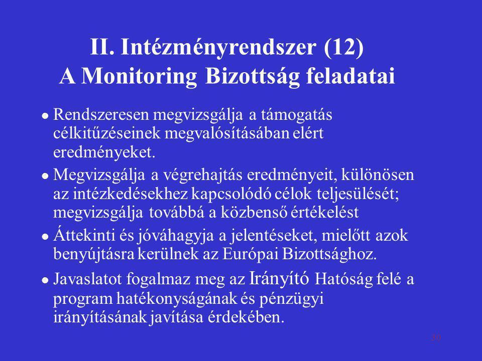 II. Intézményrendszer (12) A Monitoring Bizottság feladatai