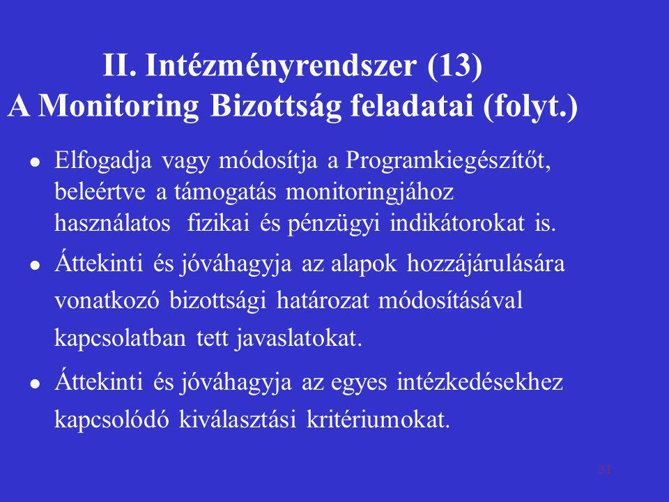 II. Intézményrendszer (13) A Monitoring Bizottság feladatai (folyt.)