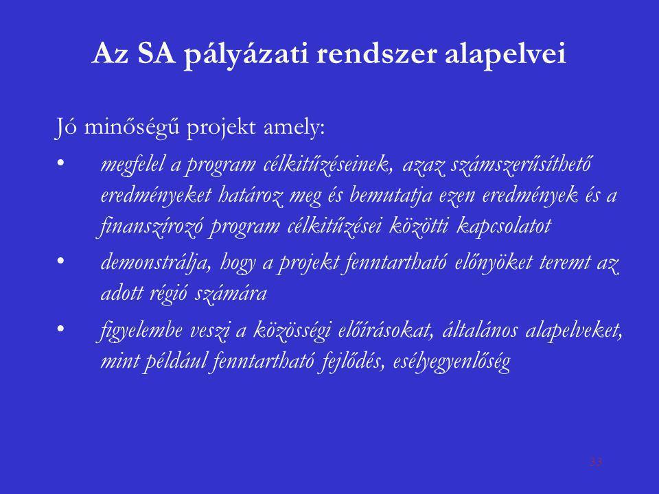 Az SA pályázati rendszer alapelvei