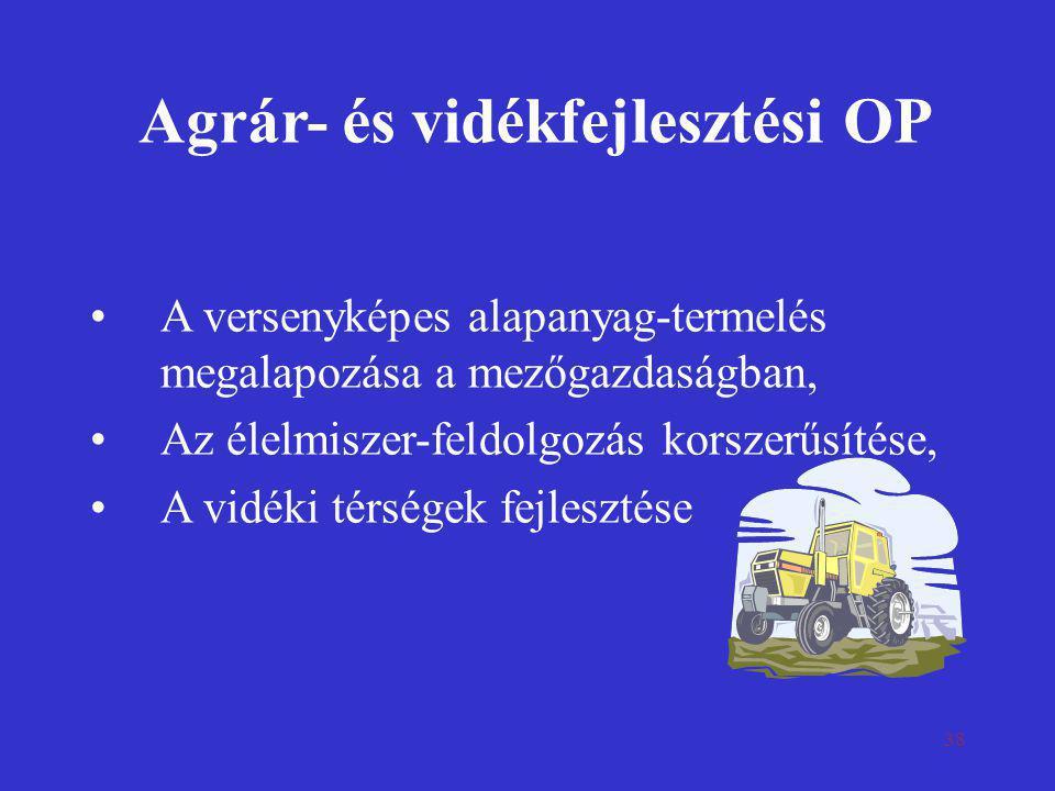 Agrár- és vidékfejlesztési OP