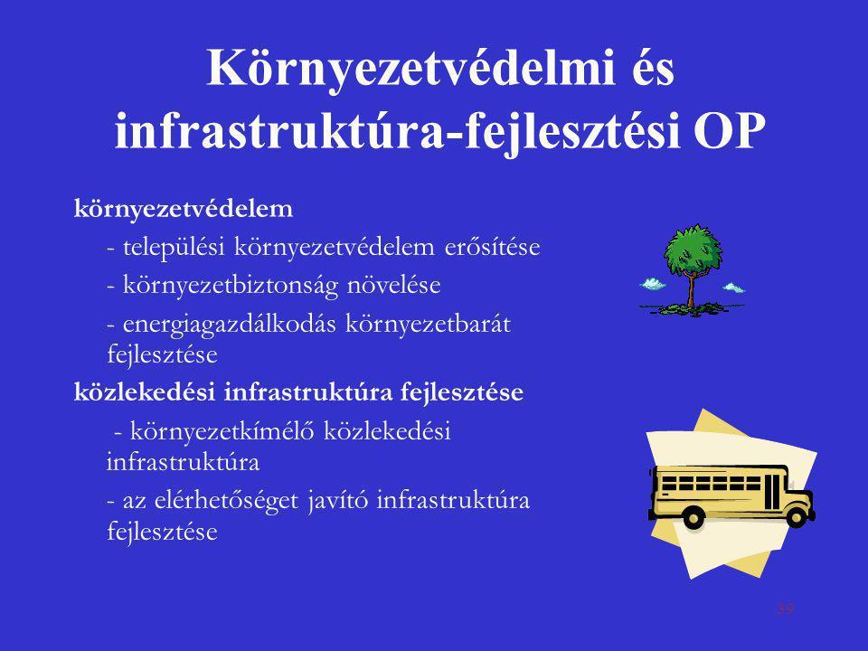 Környezetvédelmi és infrastruktúra-fejlesztési OP
