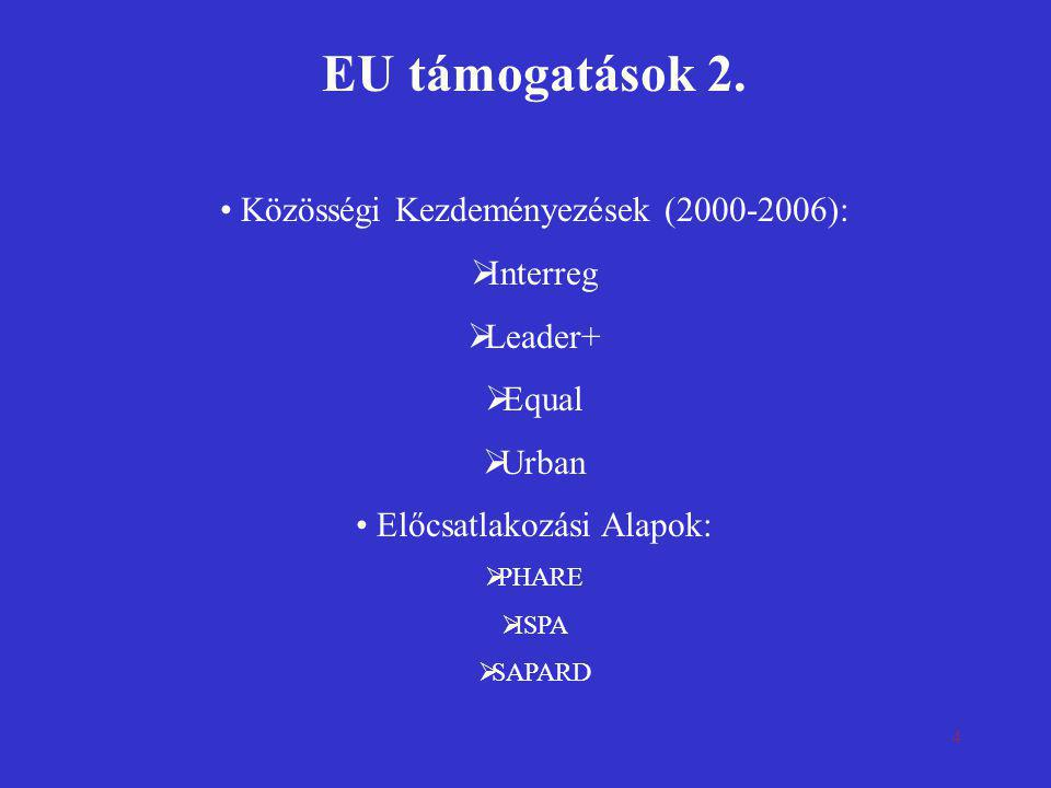EU támogatások 2. Közösségi Kezdeményezések (2000-2006): Interreg