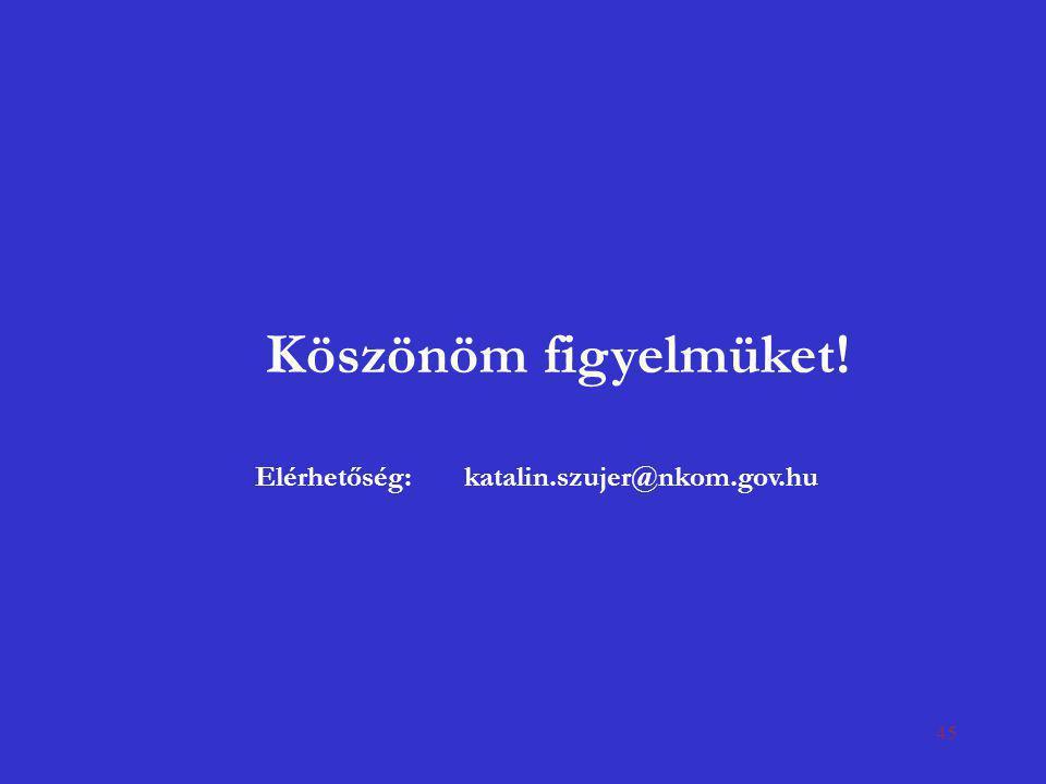 Köszönöm figyelmüket! Elérhetőség: katalin.szujer@nkom.gov.hu