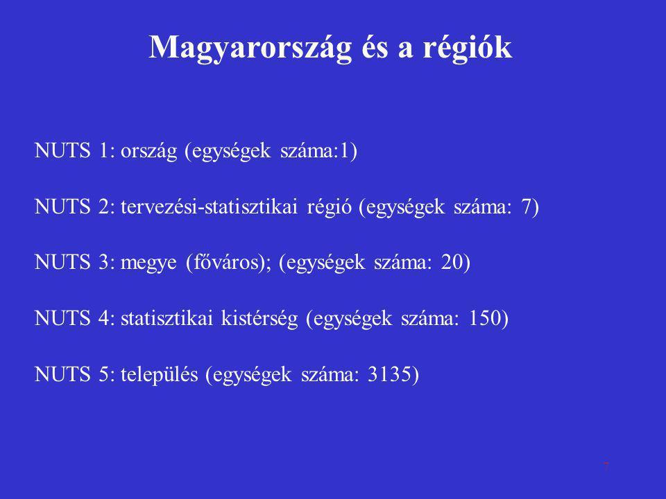 Magyarország és a régiók