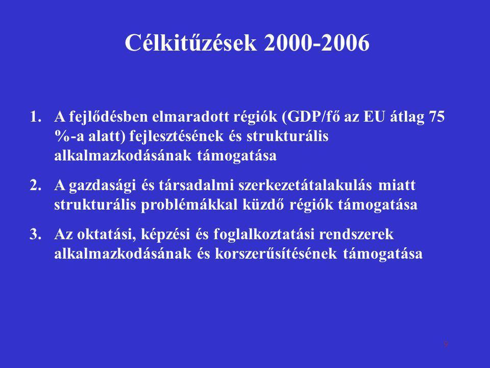 Célkitűzések 2000-2006 A fejlődésben elmaradott régiók (GDP/fő az EU átlag 75 %-a alatt) fejlesztésének és strukturális alkalmazkodásának támogatása.