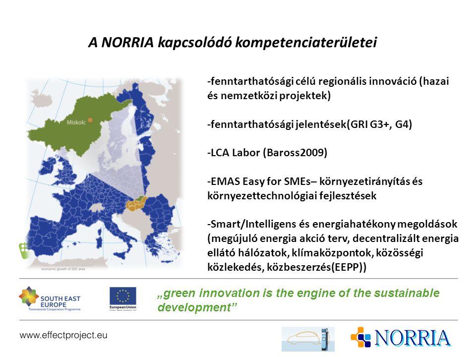 A NORRIA kapcsolódó kompetenciaterületei
