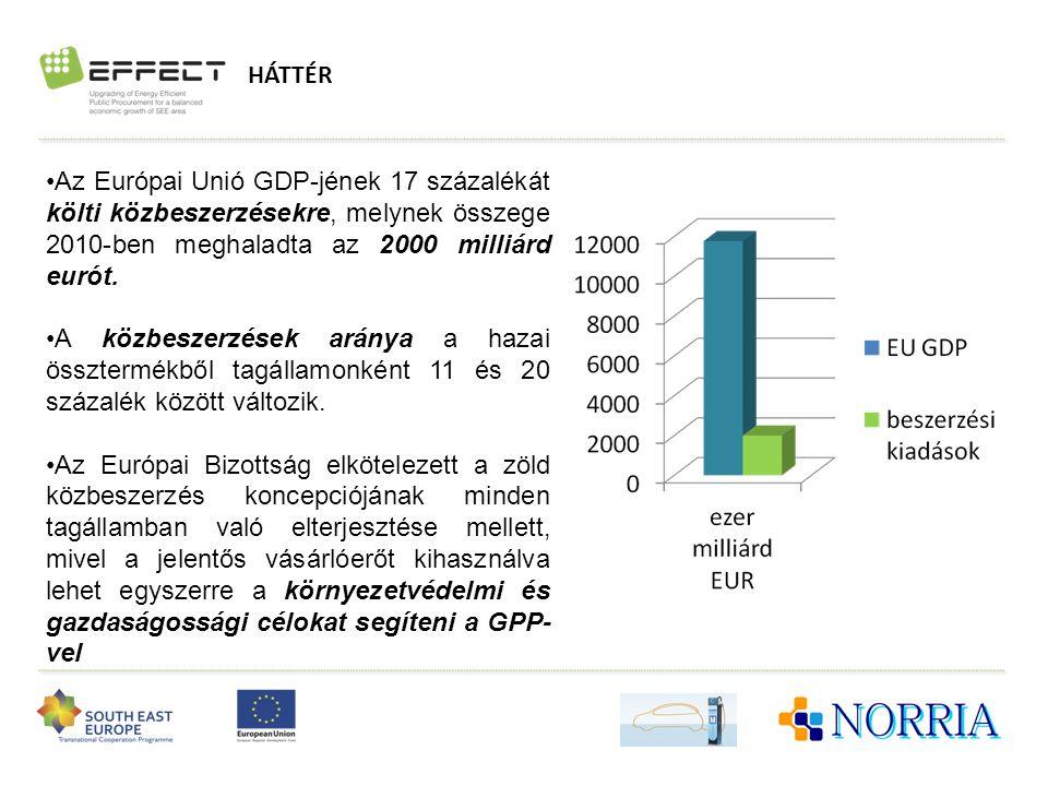 HÁTTÉR Az Európai Unió GDP-jének 17 százalékát költi közbeszerzésekre, melynek összege 2010-ben meghaladta az 2000 milliárd eurót.
