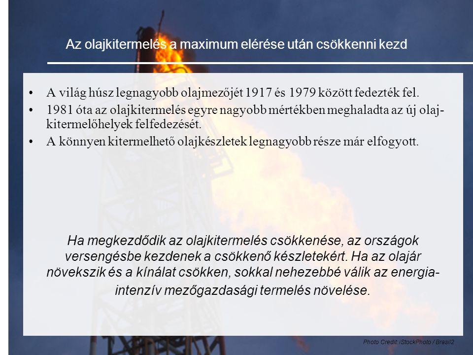Az olajkitermelés a maximum elérése után csökkenni kezd
