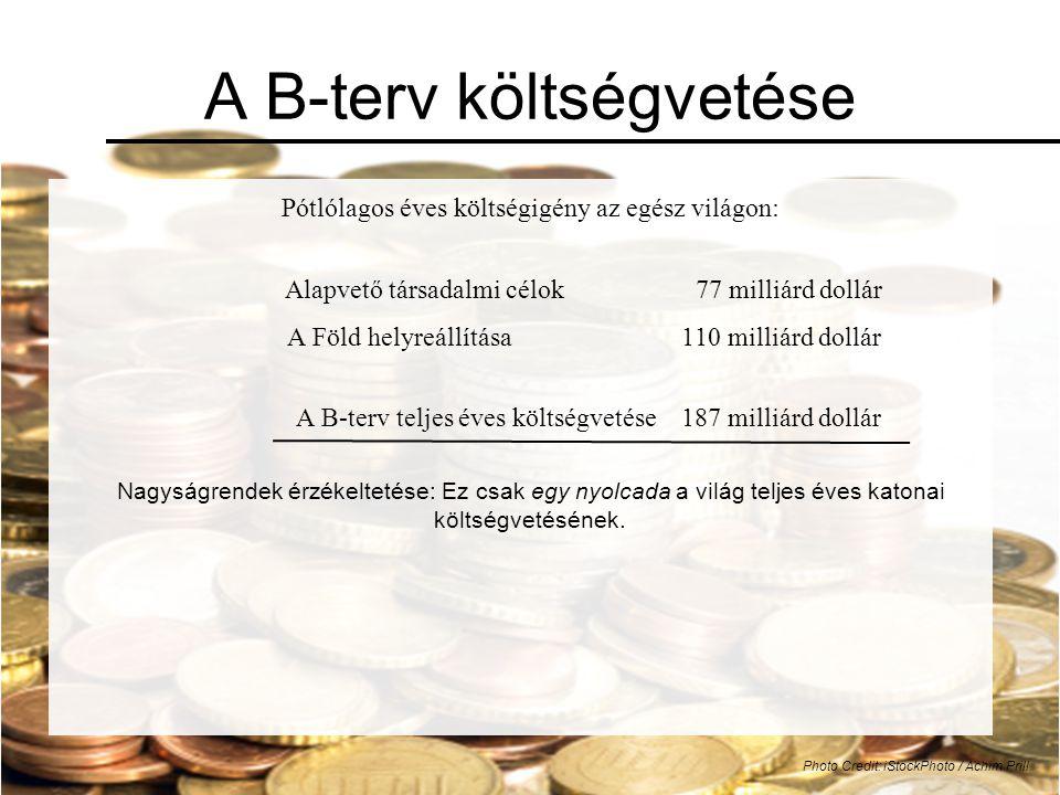 A B-terv költségvetése