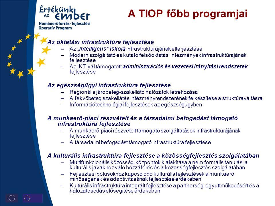 A TIOP főbb programjai Az oktatási infrastruktúra fejlesztése