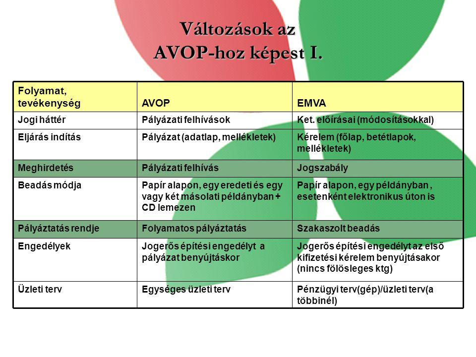 Változások az AVOP-hoz képest I.