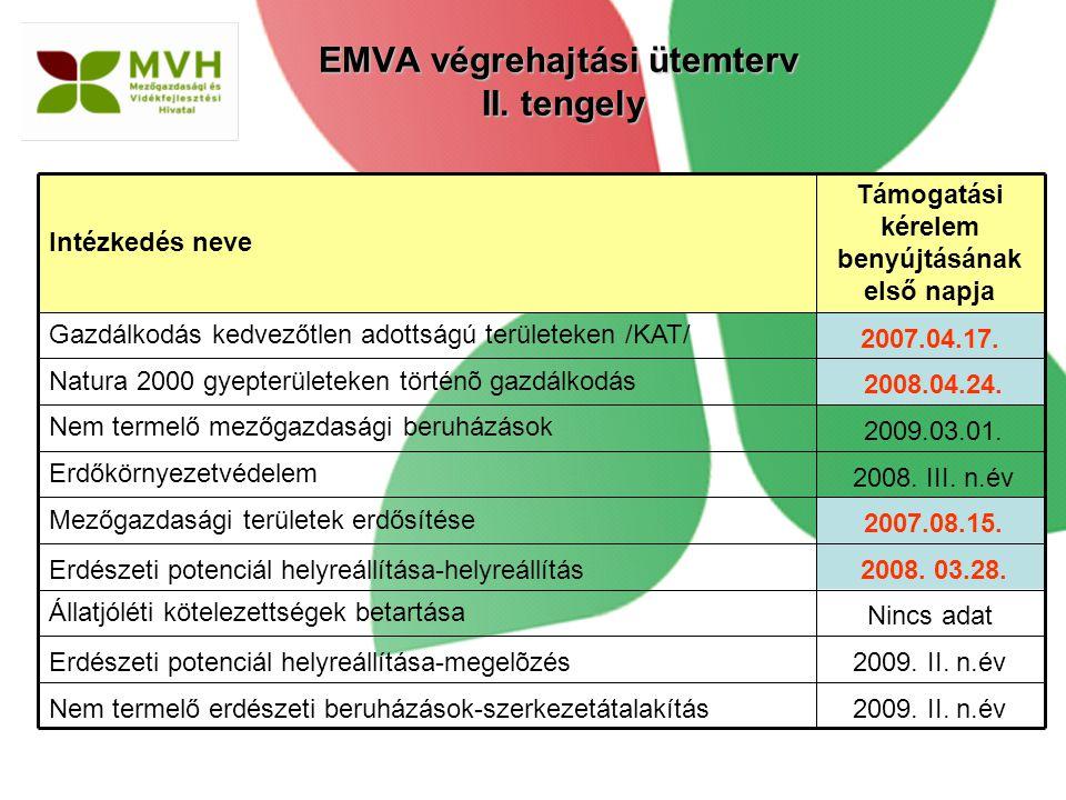 EMVA végrehajtási ütemterv II. tengely
