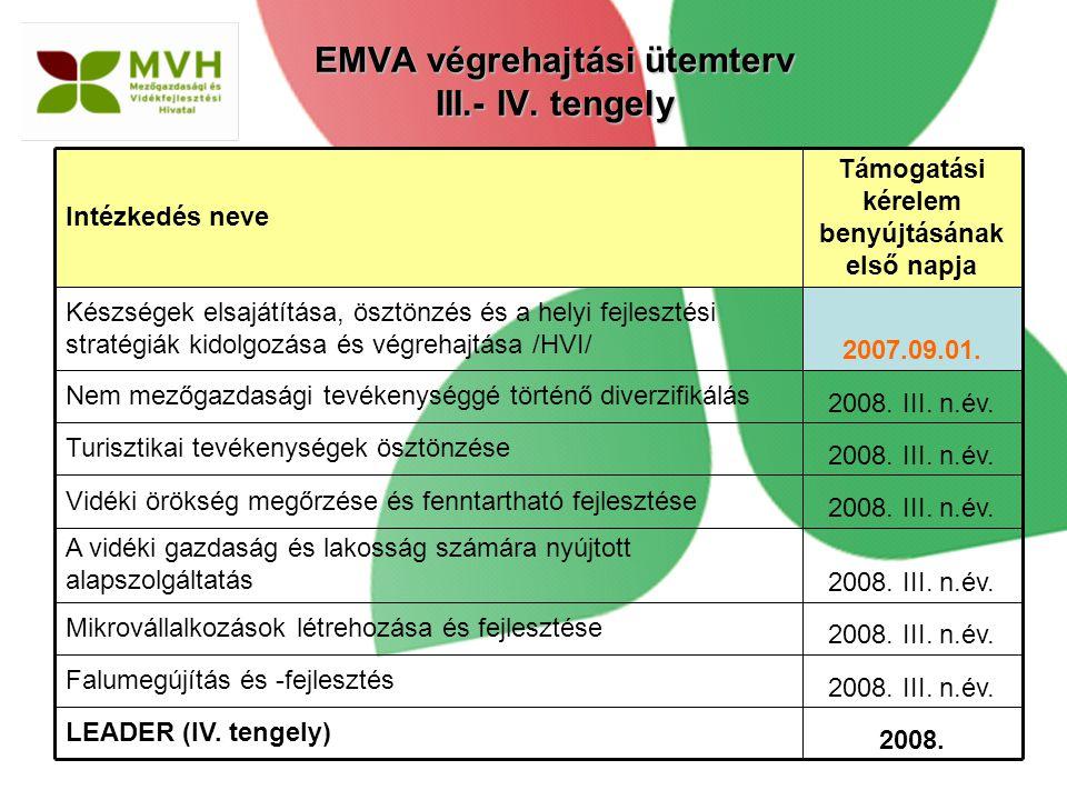 EMVA végrehajtási ütemterv III.- IV. tengely