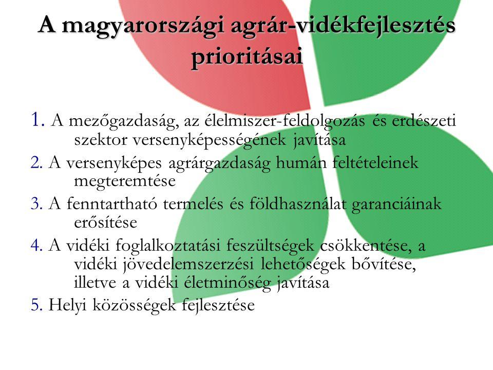 A magyarországi agrár-vidékfejlesztés prioritásai