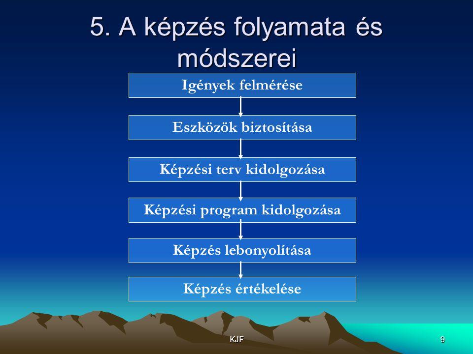 5. A képzés folyamata és módszerei