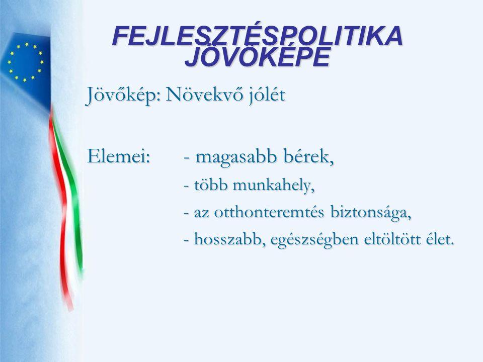 FEJLESZTÉSPOLITIKA JÖVŐKÉPE