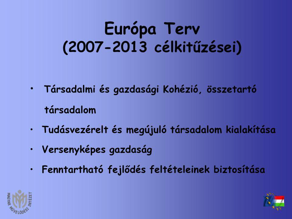 Európa Terv (2007-2013 célkitűzései)