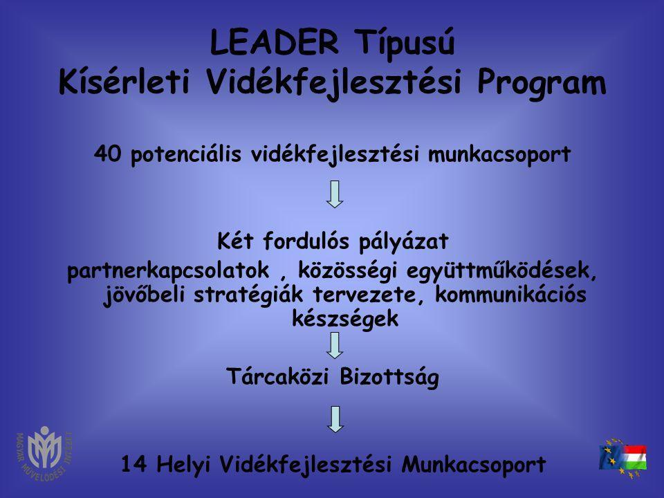 LEADER Típusú Kísérleti Vidékfejlesztési Program