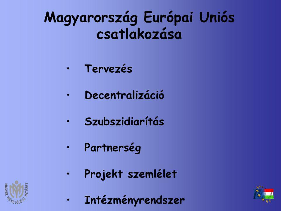 Magyarország Európai Uniós csatlakozása