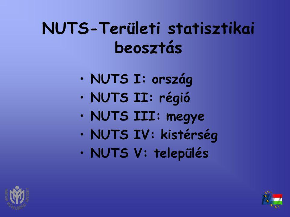 NUTS-Területi statisztikai beosztás