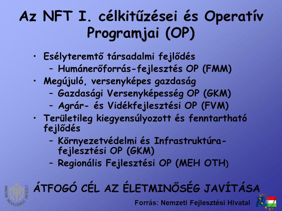 Az NFT I. célkitűzései és Operatív Programjai (OP)