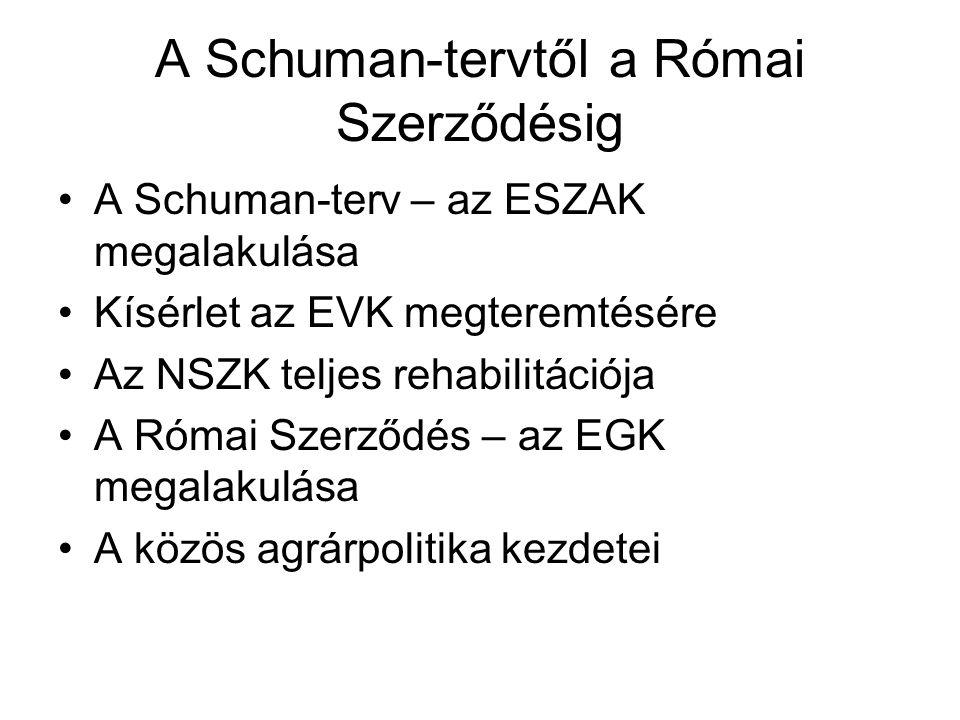 A Schuman-tervtől a Római Szerződésig