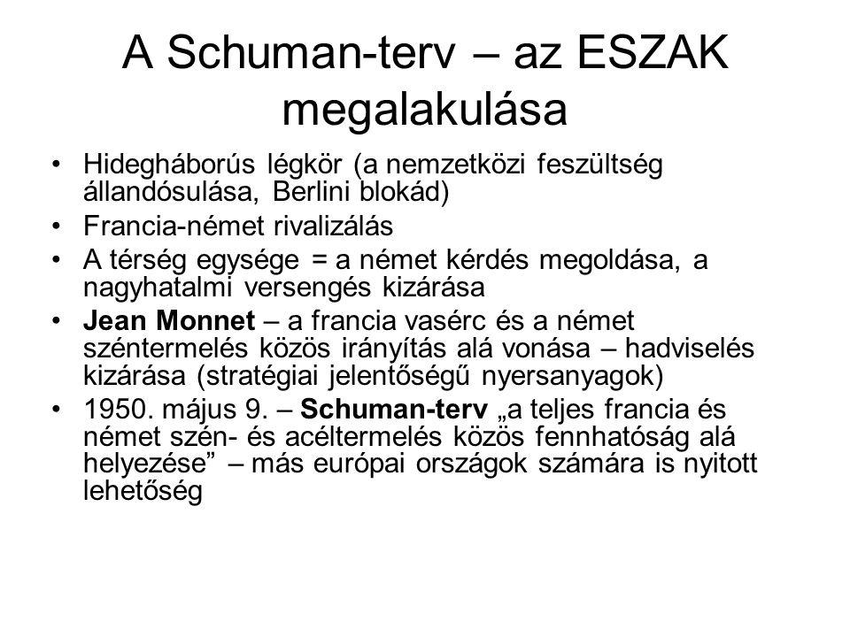 A Schuman-terv – az ESZAK megalakulása