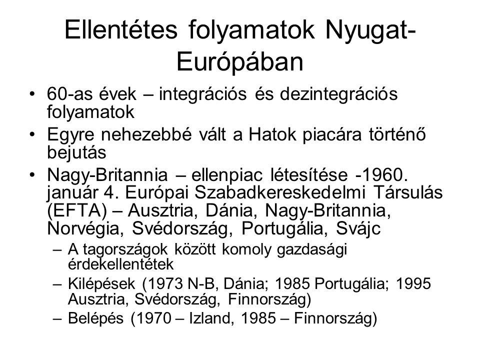 Ellentétes folyamatok Nyugat-Európában