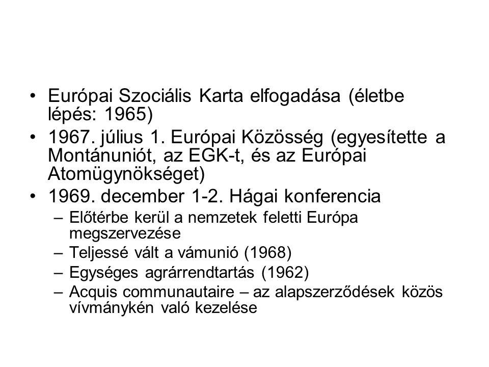 Európai Szociális Karta elfogadása (életbe lépés: 1965)