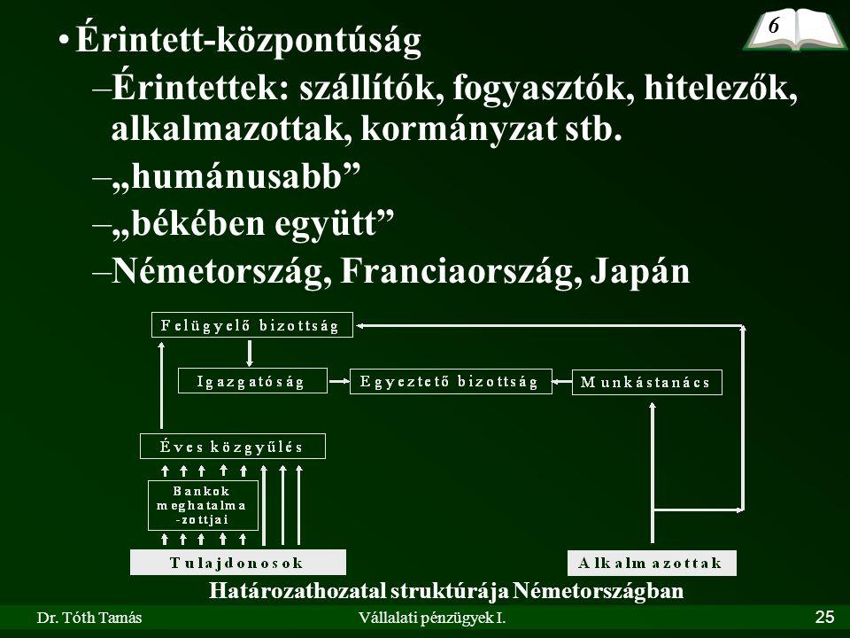 Határozathozatal struktúrája Németországban